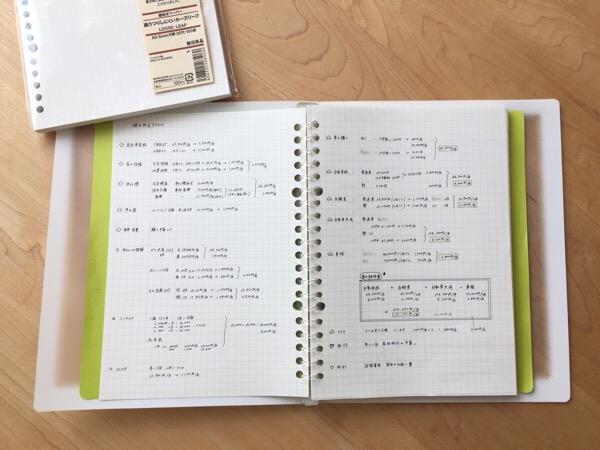 貯金簿(ちょきんぼ)がおすすめ!数字の苦手な私が計画的に貯金できる方法
